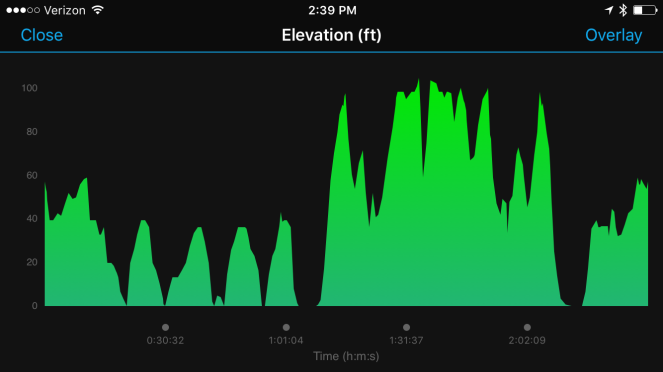 elevation-map
